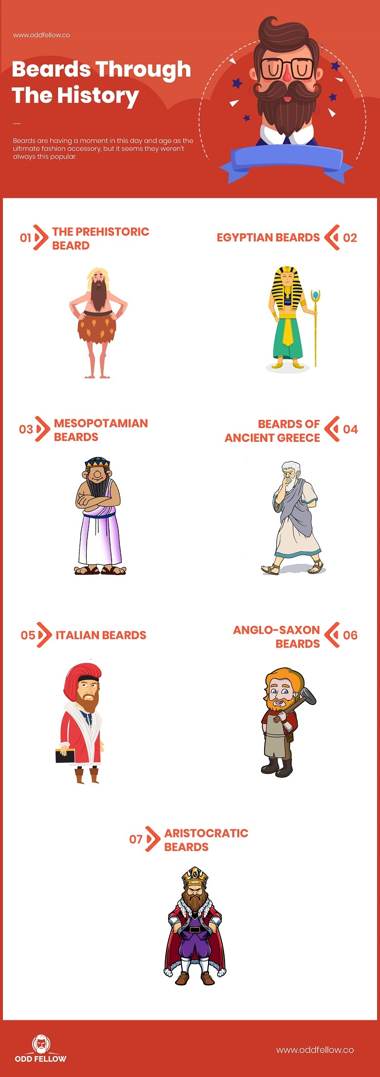 Beards Through History